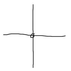 C-Ebene