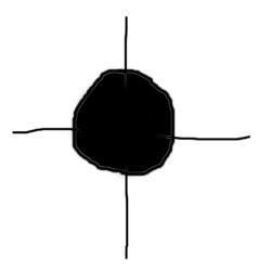 C-Konvergenz